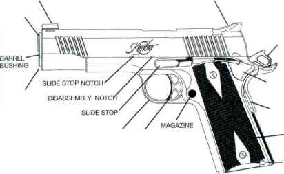 Magnificent Kimber 1911 Exploded Diagram On Diagram Of 1911 Pistol Wiring Wiring Cloud Hisonuggs Outletorg
