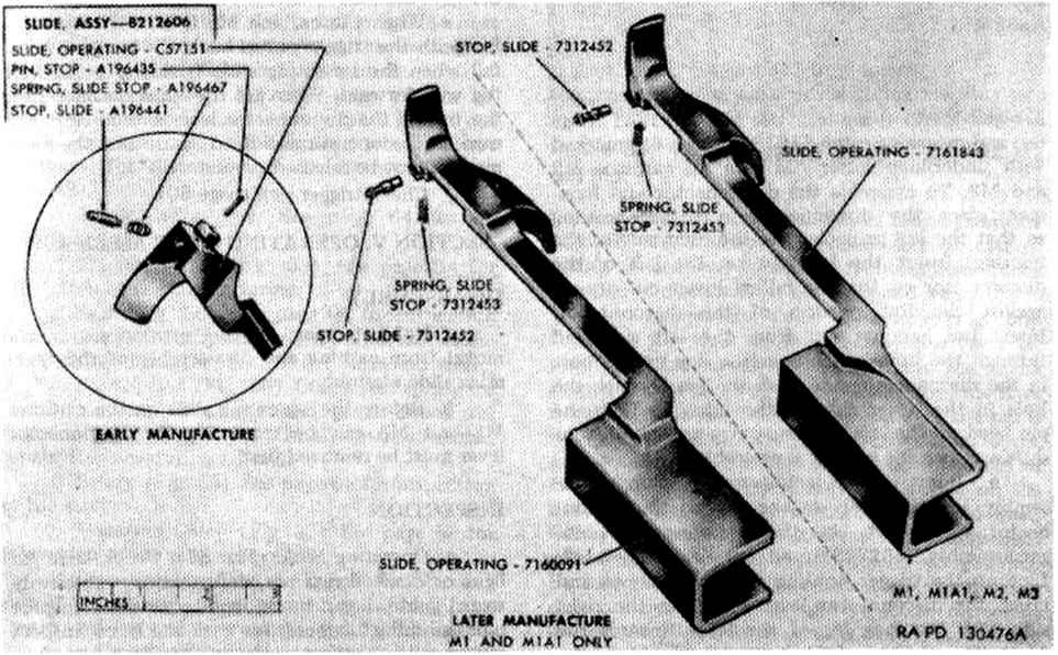 Functional Check - M1 Carbine - Bev Fitchett's Guns Magazine