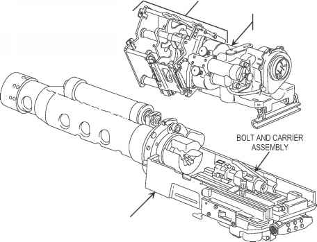 Receiver Feeder Image M242 Automatic 25mm
