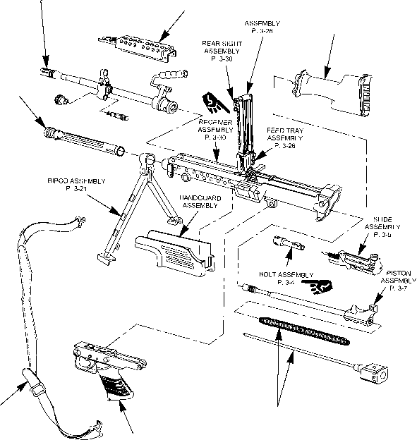 m249 machine gun parts