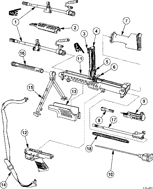 Components Of The M249 - Machine Gun M249
