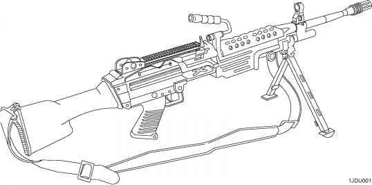 machine gun mm m wequip nsn eic bg ar role nsn eic bk lmg role rh bevfitchett us M249 TM M249 TM 23P