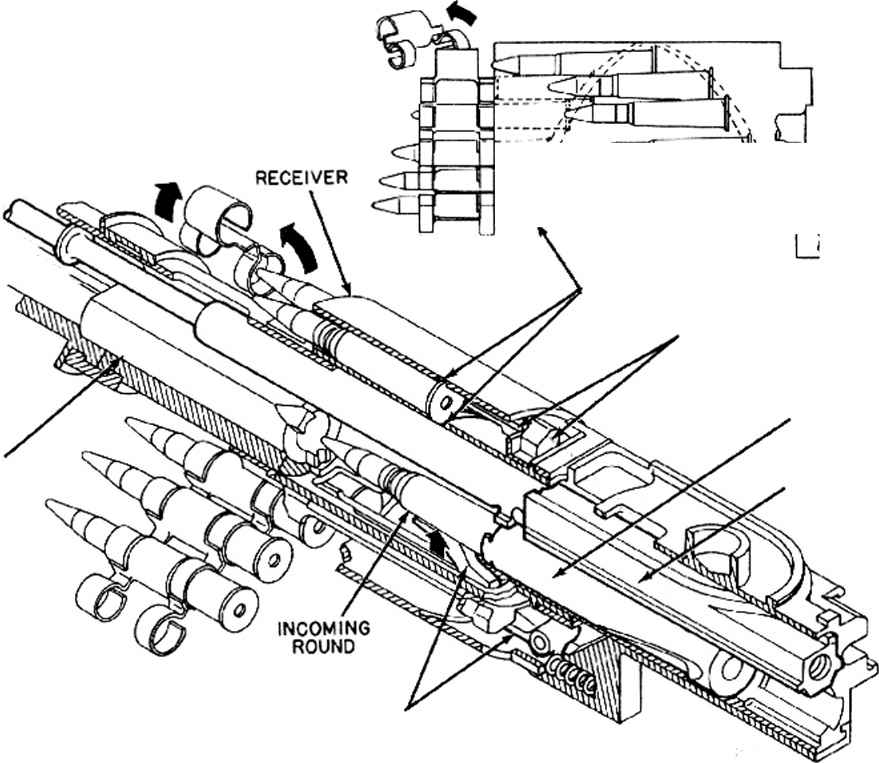 Machine Gun Belt Diagram