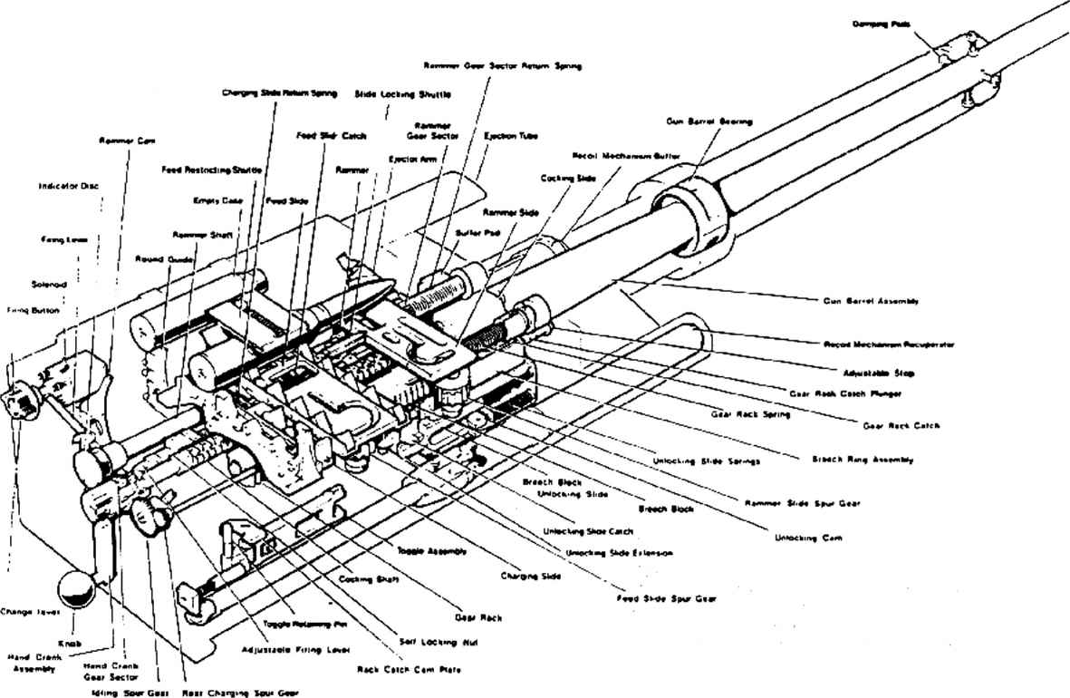 The Machine Gun - Machine Gun V5