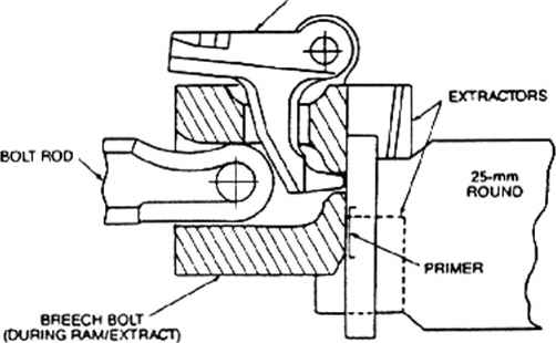 how to draw a machine gun