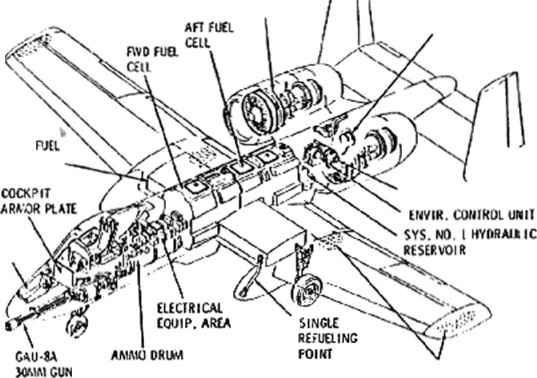 F110 Engine Diagram
