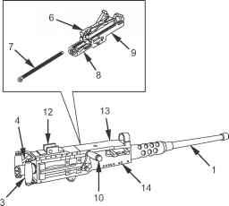 Machine Gun Barrel Extension