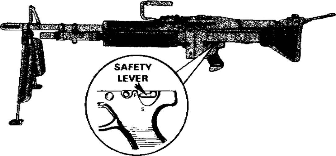 M60 Safety Lever