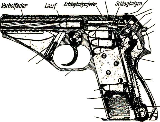 Mauser 1934 Handgun Disassembly Diagram