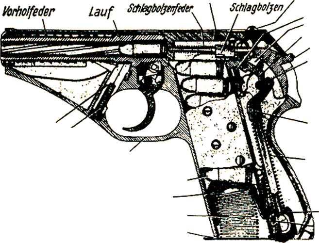 mauser model h sc caliber