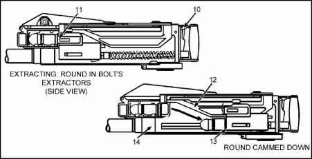 rail switch machine rail brake wiring diagram