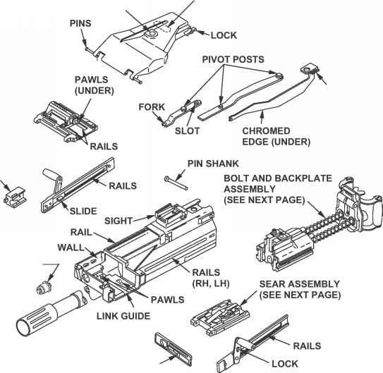 Stupendous Pump Action Shotgun Internal Assembly Mk 19 Machine Gun 40Mm Mk 19 Wiring Cloud Mangdienstapotheekhoekschewaardnl