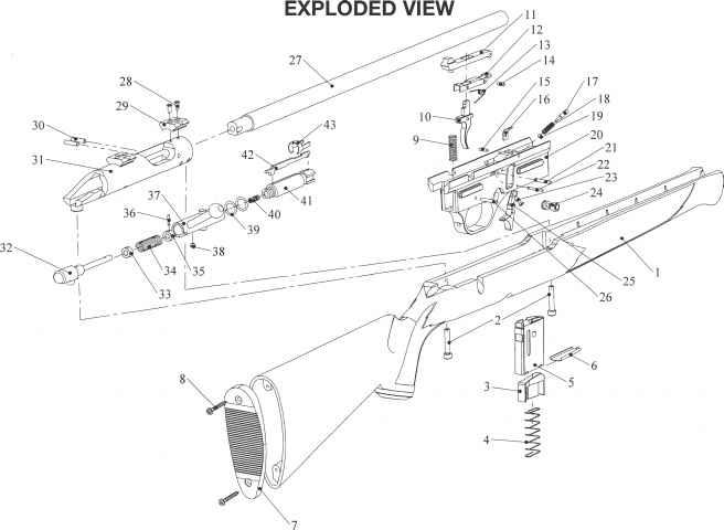 Parts List Mossberg 817 Bolt Action Bev Fitchett S