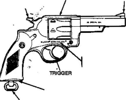 Identifying Taurus 38 Special Revolver 38 Revolver