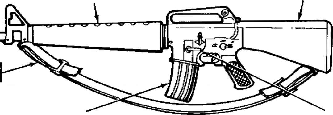 How To Use This Manual Rifle 556mm M16 And M16a1