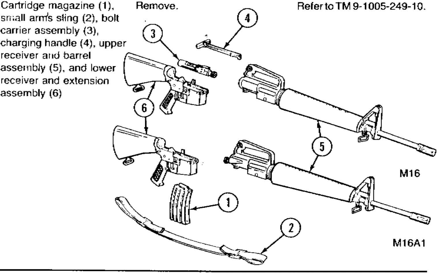 Major Components Of Mma Rifle Rifle 5 56mm M16 And M16a1