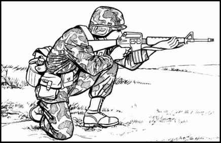Kneeling Unsupported Firing Position Rifle Marksmanship