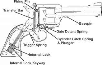 Ruger Single Six 22 Parts Diagram