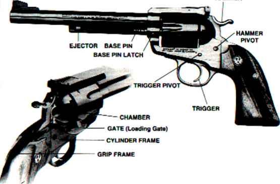 instruction manual ruger blackhawk super blackhawk bisley ruger 44 magnum super blackhawk manual ruger super blackhawk 44 manual