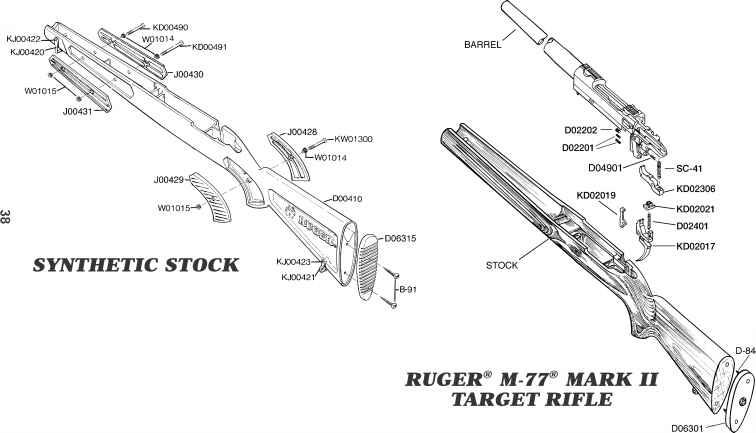 Ruger Mil Mark Ii Rifle Ruger M77 Mark Ii Bolt Action Rifles