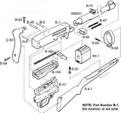 M2 Carbine Part Diagram