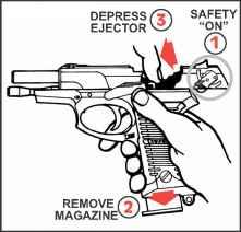 To Disassemble - Ruger P95 - Bev Fitchett's Guns Magazine