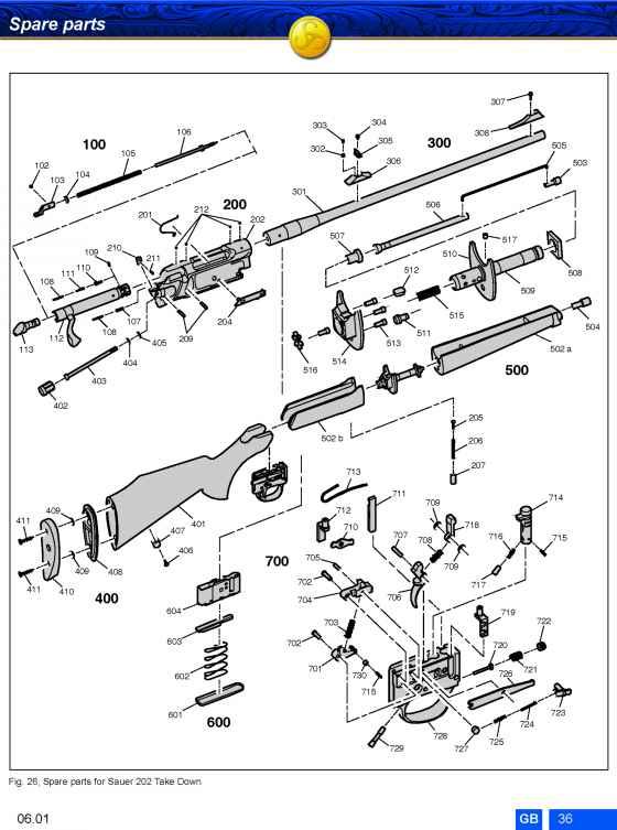 Spare Parts - Sauer 202 Take Down