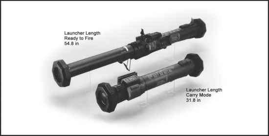 Xm808 Shoulder Launched Munition