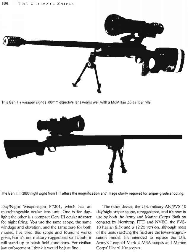 Passive Night Vision Weapon Sight