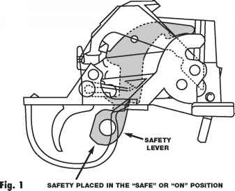 operation of the safety springfield m1a rifle Winchester Model 12 Shotgun Manual ear lever wearer