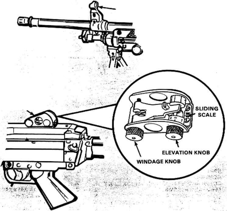 Components M249