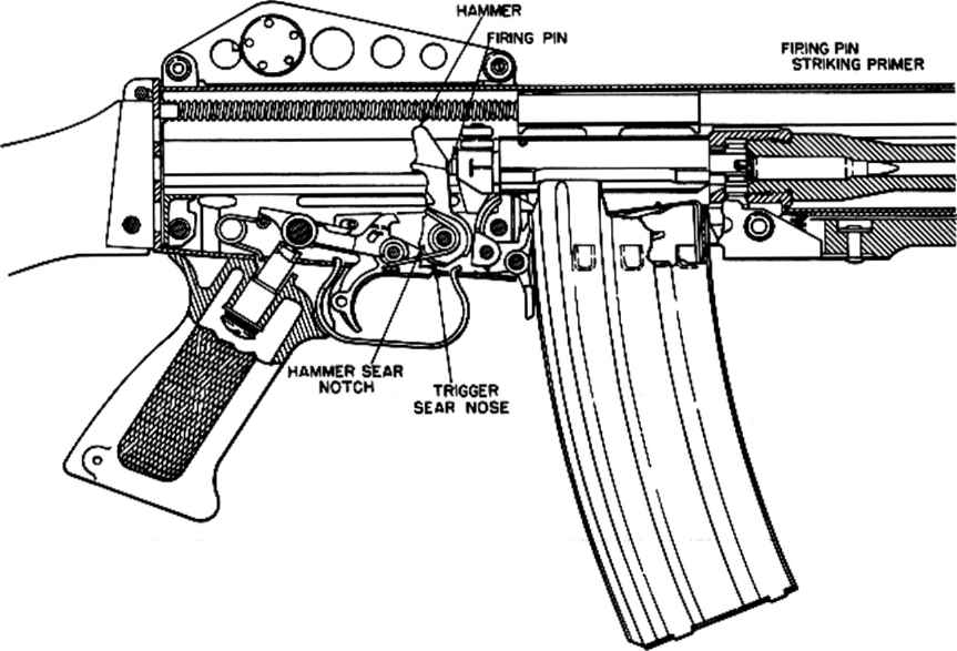 B stoner 63 weapon system bev fitchetts guns magazine figure 52 trigger pulled disengaging hammer sear notch from trigger sear hammer moved forward striking firing pin firing pin striking primer thecheapjerseys Choice Image