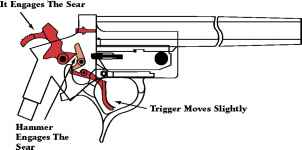 Shotgun Trigger Mechanism Diagram - 10.bbh.zionsnowboards.de •