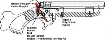 Awarning Ask as well Amc 360 Engine Specs as well Hot Rodding The Hei Distributor Hei Coil Ground Center Term Ground May Be A Soild Metal Strap Chevy Hei Distributor Wiring Diagram besides Pilot Light Will Not Stay Lit 732728 moreover 2003 Mazda B3000 Fuse Box Diagram. on firing detail