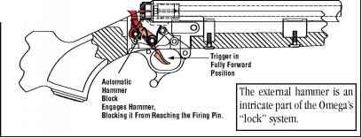 tc omega in the at rest position - thompson center omega muzzleloader  bev fitchett's guns