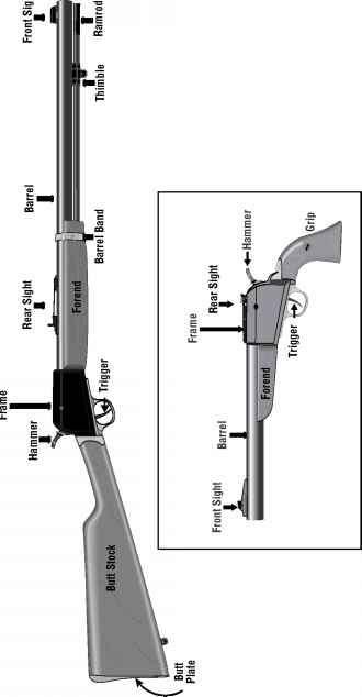Awarning - Thompson Center Scout Rifle