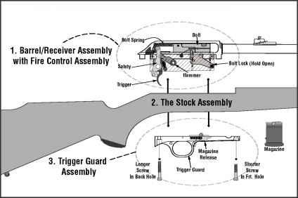 Thompson Clic 22 Trigger embly - Thompson Center TC 22 Clic ...